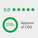 Glassdoor rate